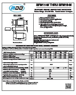 SFM16-ME1G image