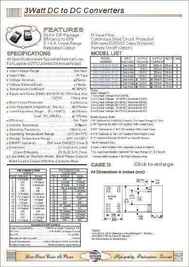 E03-22P3 image