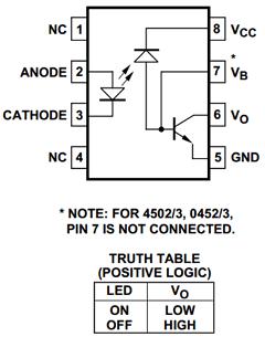 HCPL-4502-500 image