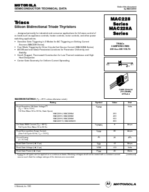 MAC228A image