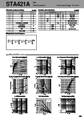 STA421 image