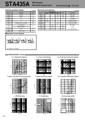 STA435A image