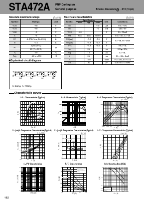 STA472A image