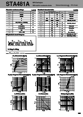 STA481 image