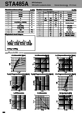 STA485 image
