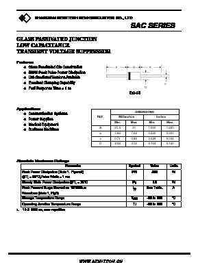 SAC22 image