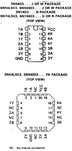 SN7403 image